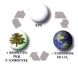 schema-eps